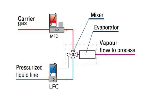 https://www.empbv.com/wp-content/uploads/2020/06/svcs-liquid-2.jpg