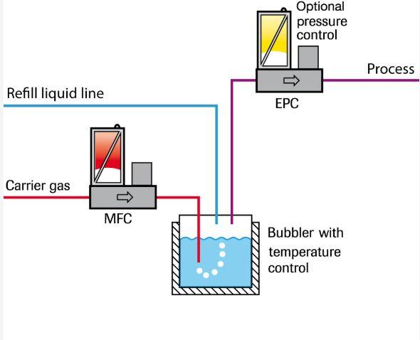 https://www.empbv.com/wp-content/uploads/2020/06/svcs-liquid-4.jpg